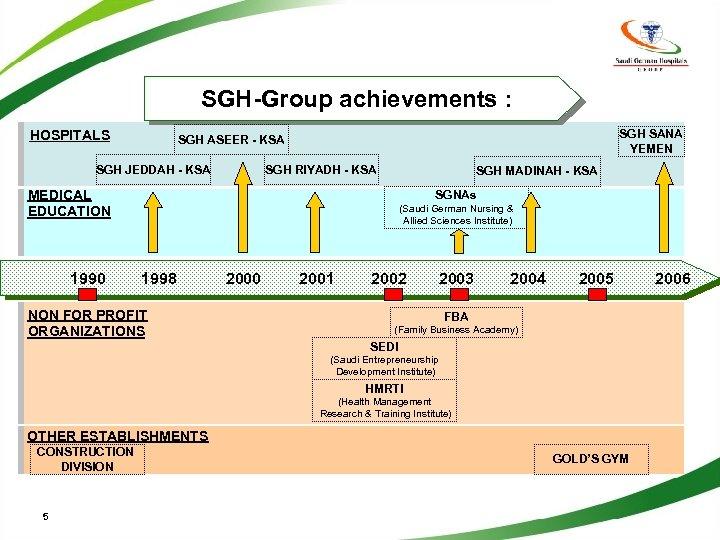 SGH-Group achievements : HOSPITALS SGH SANA YEMEN SGH ASEER - KSA SGH JEDDAH -