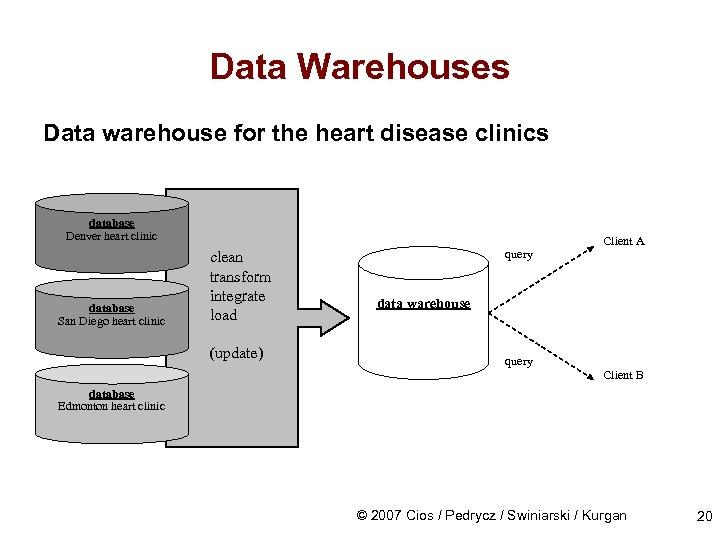 Data Warehouses Data warehouse for the heart disease clinics database Denver heart clinic database