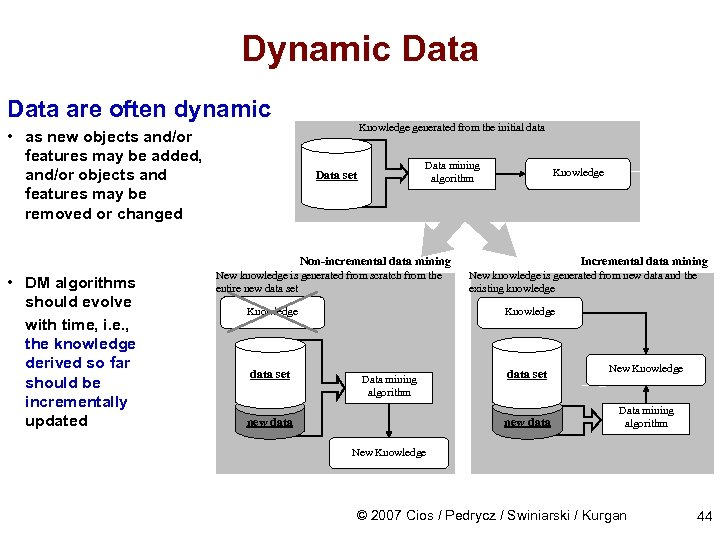 Dynamic Data are often dynamic • as new objects and/or features may be added,
