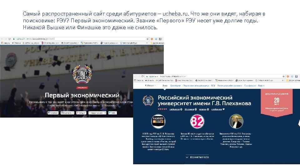 Самый распространенный сайт среди абитуриетов – ucheba. ru. Что же они видят, набирая в