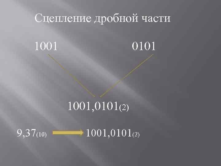 Сцепление дробной части 1001 0101 1001, 0101(2) 9, 37(10) 1001, 0101(2)