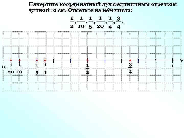 Начертите координатный луч с единичным отрезком длиной 10 см. Отметьте на нём числа: 0