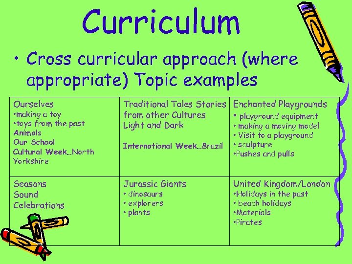 Curriculum • Cross curricular approach (where appropriate) Topic examples Ourselves • making a toy