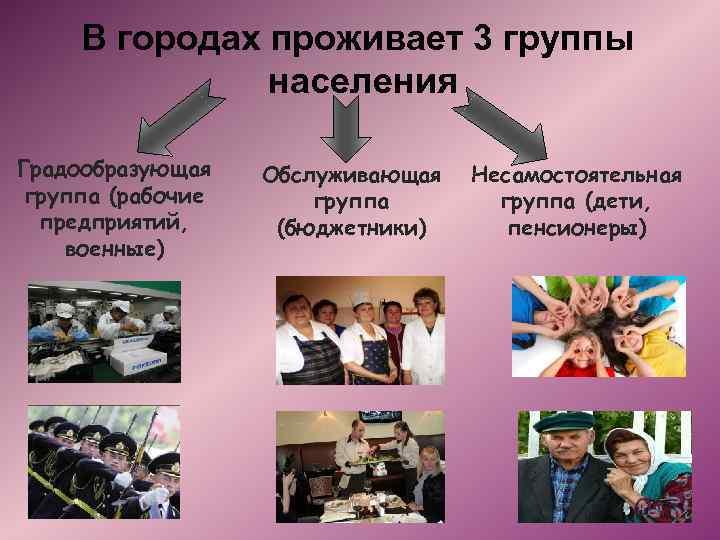 В городах проживает 3 группы населения Градообразующая группа (рабочие предприятий, военные) Обслуживающая группа (бюджетники)