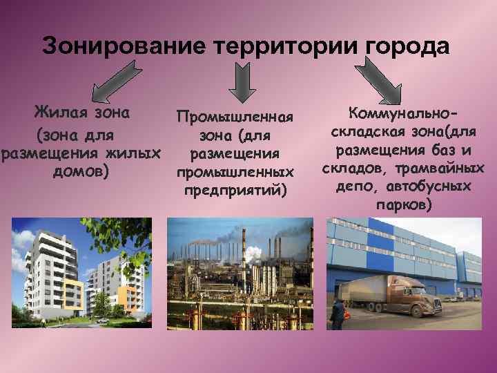 Зонирование территории города Жилая зона Промышленная зона (для (зона для размещения жилых домов) промышленных