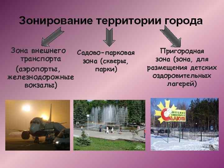 Зонирование территории города Зона внешнего Садово-парковая транспорта зона (скверы, парки) (аэропорты, железнодорожные вокзалы) Пригородная