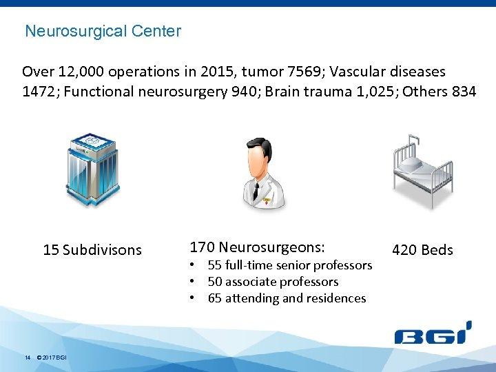 Neurosurgical Center Over 12, 000 operations in 2015, tumor 7569; Vascular diseases 1472; Functional