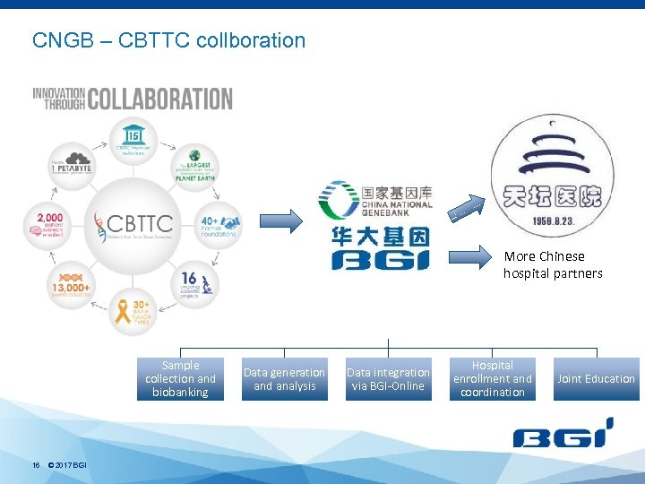CNGB – CBTTC collboration More Chinese hospital partners Sample collection and biobanking 16 ©