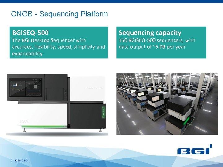 CNGB - Sequencing Platform BGISEQ-500 The BGI Desktop Sequencer with accuracy, flexibility, speed, simplicity