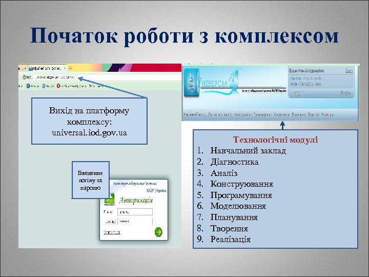 Початок роботи з комплексом Вихід на платформу комплексу: universal. iod. gov. ua Введення логіну