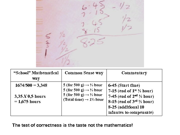 """School"" Mathematical way 1674/500 = 3, 348 3, 35 X 0, 5 hours ="