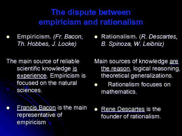 philosophy rationalism and empiricism Rationalism and empiricism some notes on epistemological strategies and their implications in ethics.