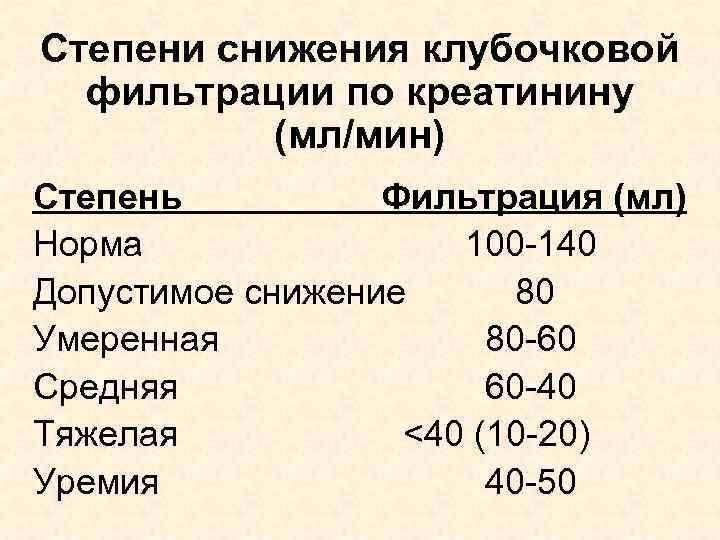 Степени снижения клубочковой фильтрации по креатинину (мл/мин) Степень Фильтрация (мл) Норма 100 -140 Допустимое