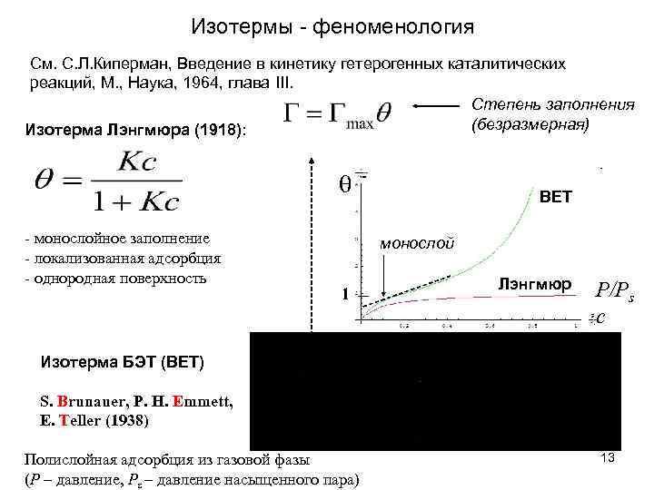 Изотермы - феноменология См. С. Л. Киперман, Введение в кинетику гетерогенных каталитических реакций, М.