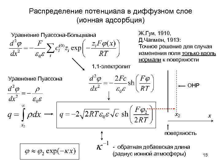 Распределение потенциала в диффузном слое (ионная адсорбция) Ж. Гуи, 1910, Д. Чапмен, 1913: Точное