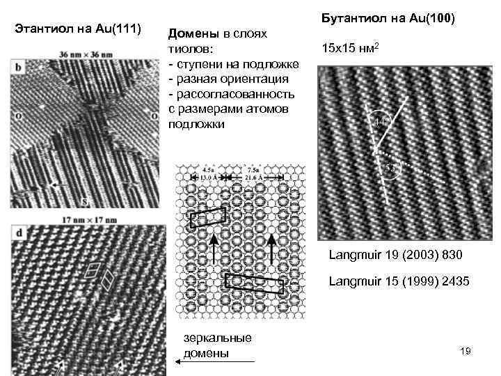 Этантиол на Au(111) Бутантиол на Au(100) Домены в слоях тиолов: - ступени на подложке