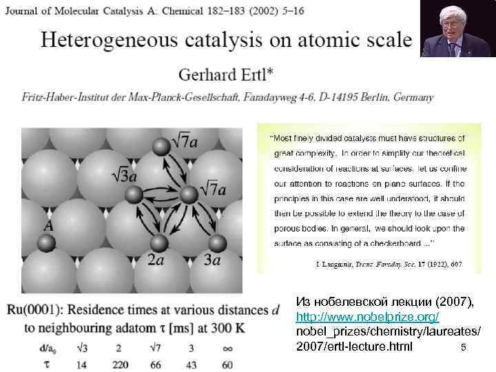 Из нобелевской лекции (2007), http: //www. nobelprize. org/ nobel_prizes/chemistry/laureates/ 5 2007/ertl-lecture. html