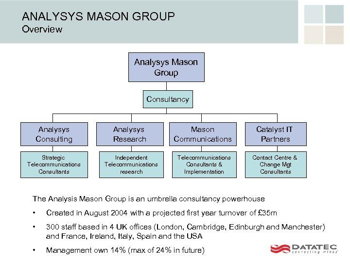 ANALYSYS MASON GROUP Overview Analysys Mason Group Consultancy Analysys Consulting Analysys Research Mason Communications