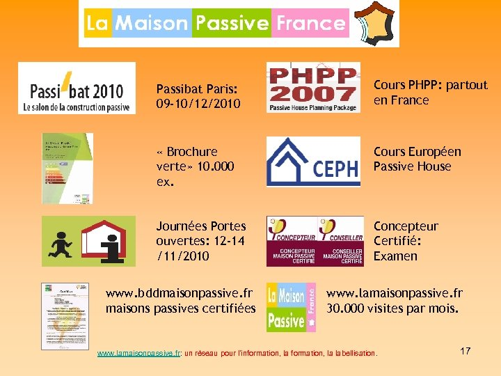 Passibat Paris: 09 -10/12/2010 Cours PHPP: partout en France « Brochure verte» 10. 000