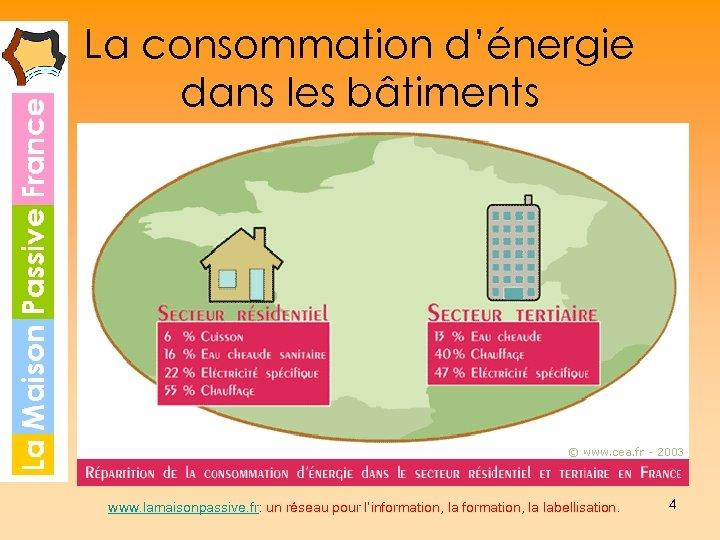 La consommation d'énergie dans les bâtiments www. lamaisonpassive. fr: un réseau pour l'information, la