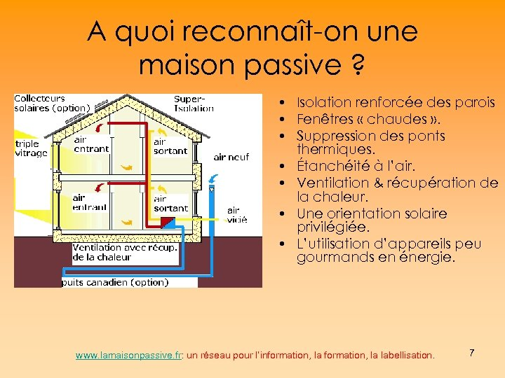 A quoi reconnaît-on une maison passive ? • Isolation renforcée des parois • Fenêtres