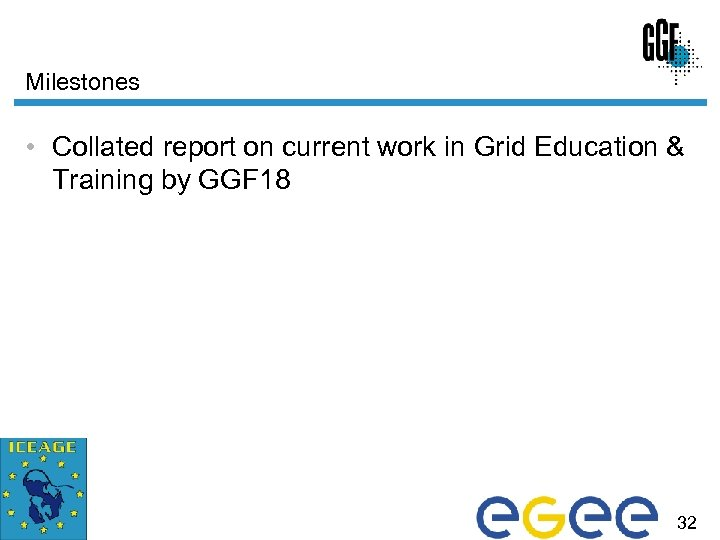 Milestones • Collated report on current work in Grid Education & Training by GGF