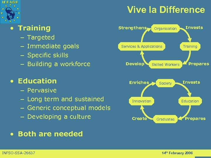 Vive la Difference • Training – – Targeted Immediate goals Specific skills Building a