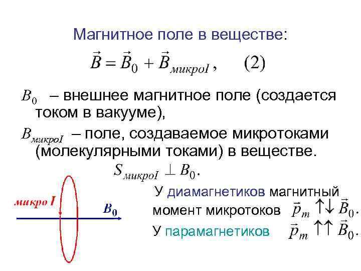 Магнитное поле в веществе: В 0 – внешнее магнитное поле (создается током в вакууме),
