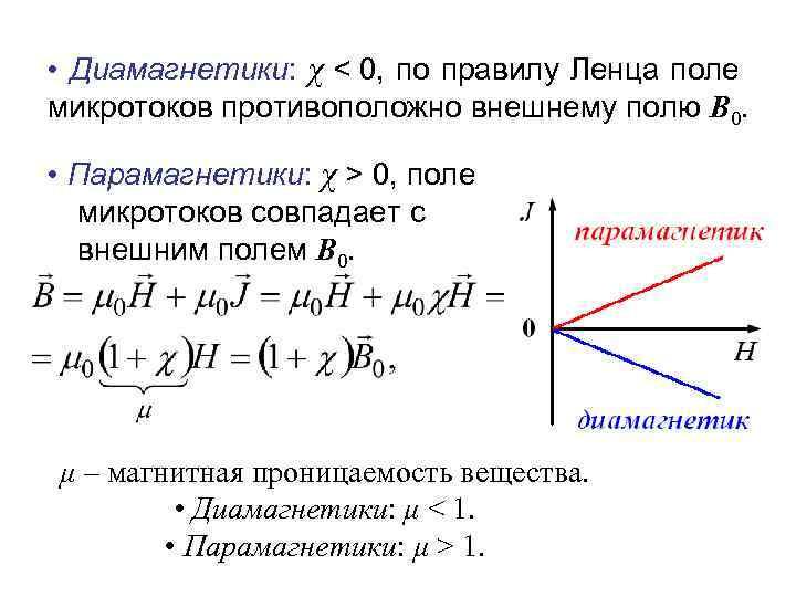 • Диамагнетики: χ < 0, по правилу Ленца поле микротоков противоположно внешнему полю