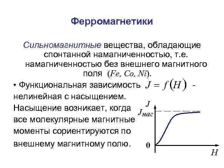 Ферромагнетики Сильномагнитные вещества, обладающие спонтанной намагниченностью, т. е. намагниченностью без внешнего магнитного поля (Fe,