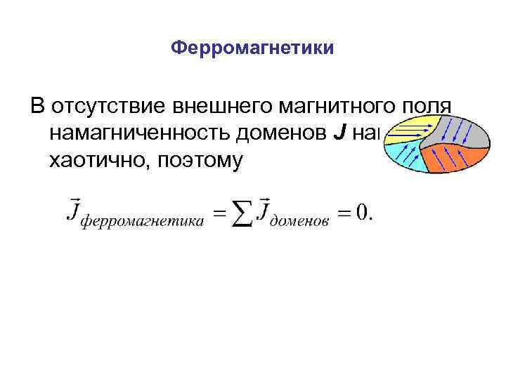 Ферромагнетики В отсутствие внешнего магнитного поля намагниченность доменов J направлена хаотично, поэтому