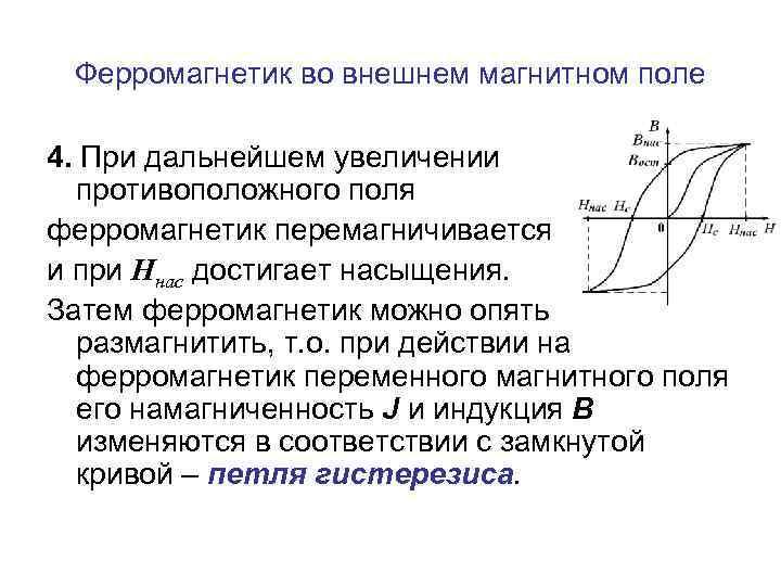 Ферромагнетик во внешнем магнитном поле 4. При дальнейшем увеличении противоположного поля ферромагнетик перемагничивается и