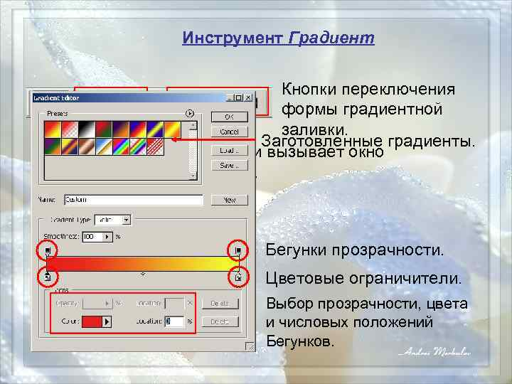 Схемы маршрутов
