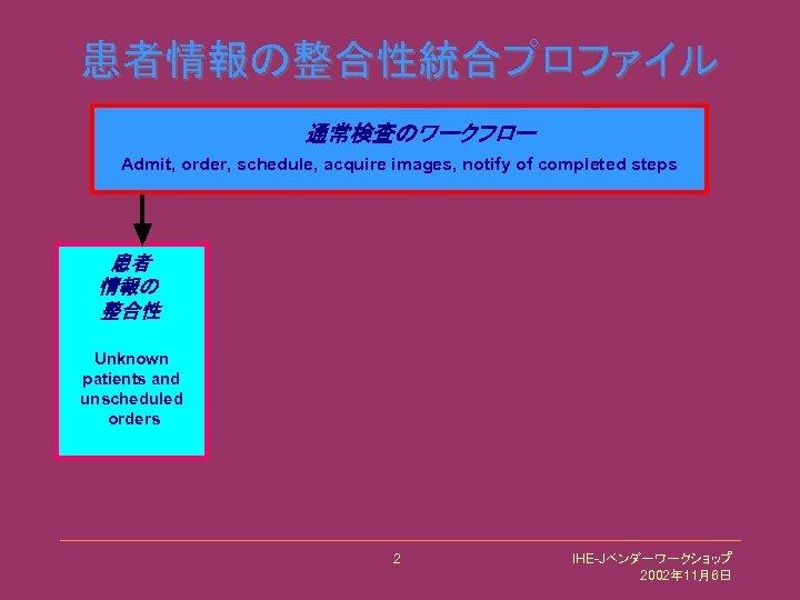 患者情報の整合性統合プロファイル 通常検査のワークフロー Admit, order, schedule, acquire images, notify of completed steps 患者 情報の 整合性