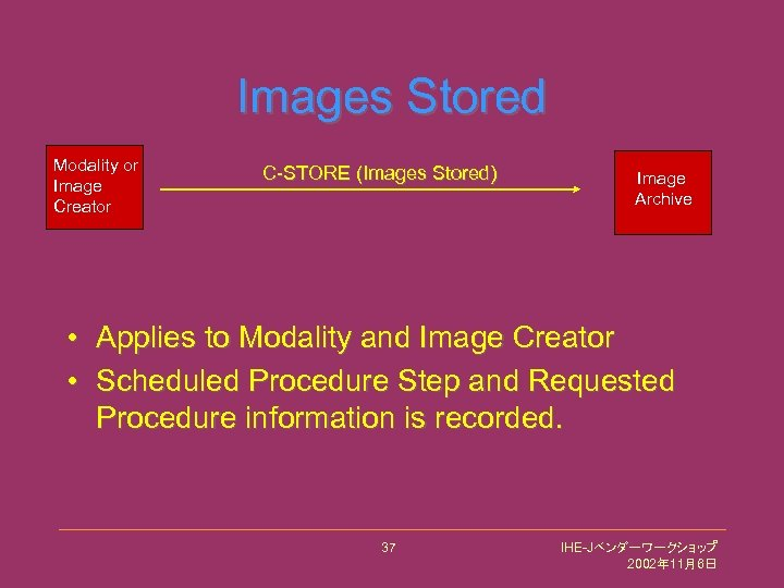 Images Stored Modality or Image Creator C-STORE (Images Stored) Image Archive • Applies to