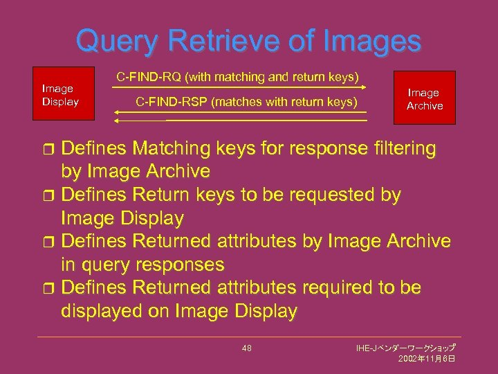 Query Retrieve of Images Image Display C-FIND-RQ (with matching and return keys) C-FIND-RSP (matches