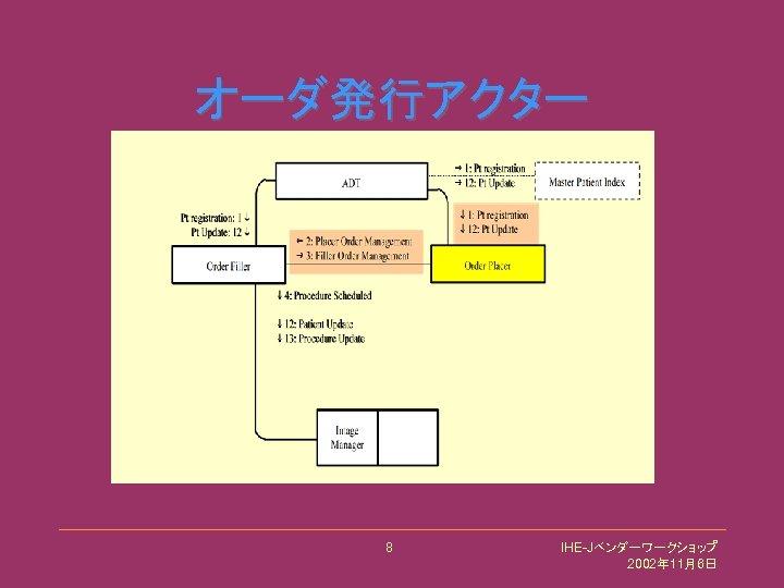 オーダ発行アクター 8 IHE-Jベンダーワークショップ 2002年 11月6日