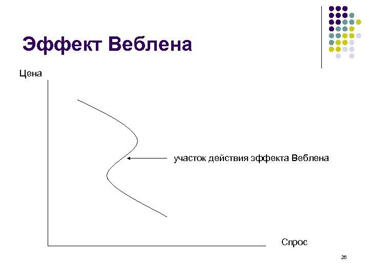 Эффект Веблена Цена участок действия эффекта Веблена Спрос 26