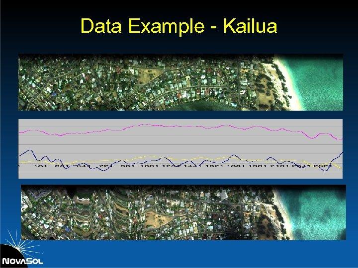 Data Example - Kailua