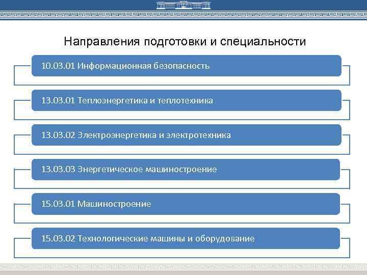 Направления подготовки и специальности 10. 03. 01 Информационная безопасность 13. 01 Теплоэнергетика и теплотехника