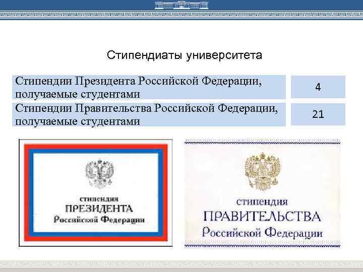 Стипендиаты университета Стипендии Президента Российской Федерации, получаемые студентами Стипендии Правительства Российской Федерации, получаемые студентами