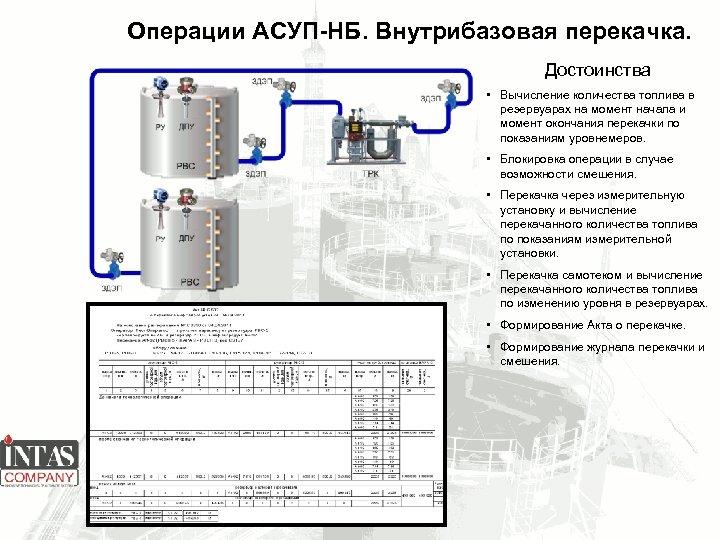 Операции АСУП-НБ. Внутрибазовая перекачка. Достоинства • Вычисление количества топлива в резервуарах на момент начала