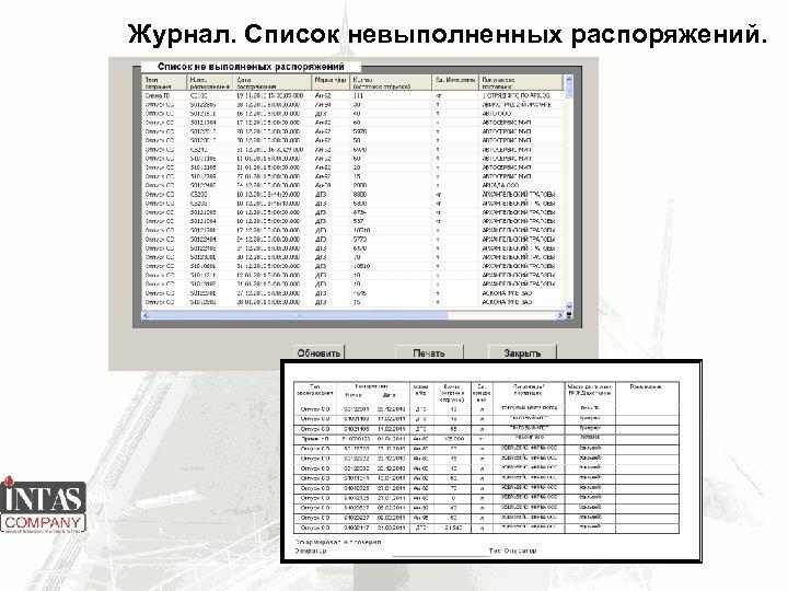 Журнал. Список невыполненных распоряжений.