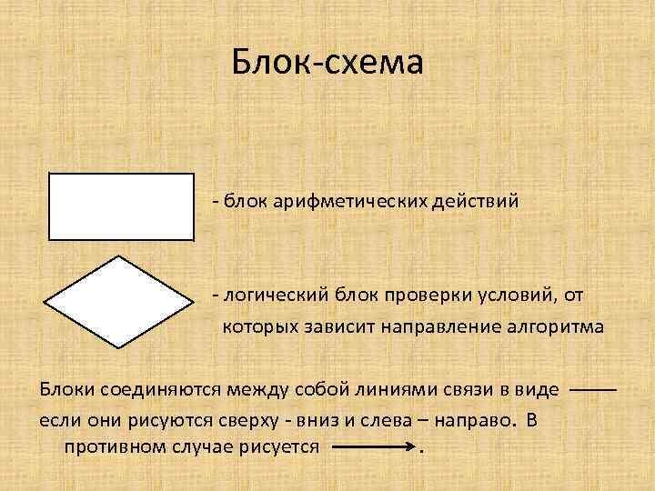 Блок-схема - блок арифметических действий - логический блок проверки условий, от которых зависит направление
