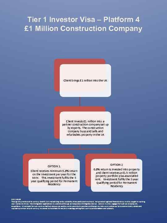 Tier 1 Investor Visa – Platform 4 £ 1 Million Construction Company Client brings