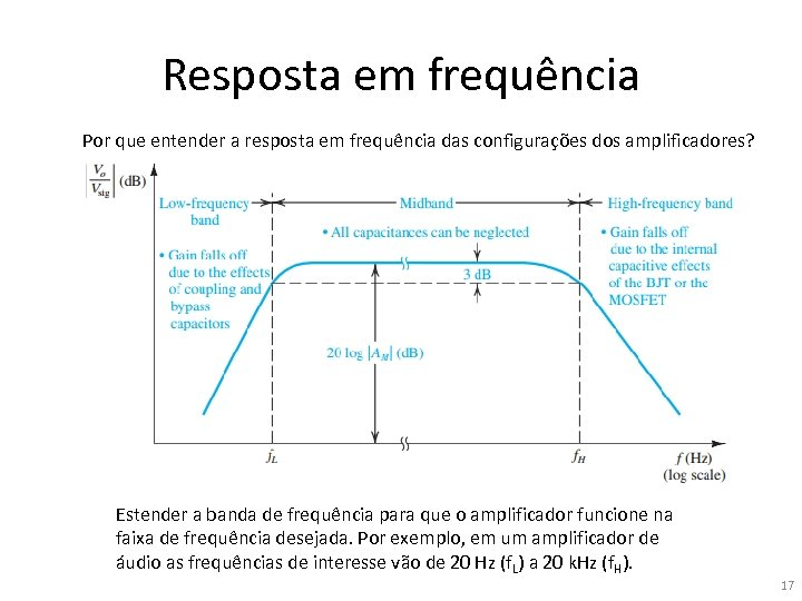 Resposta em frequência Por que entender a resposta em frequência das configurações dos amplificadores?