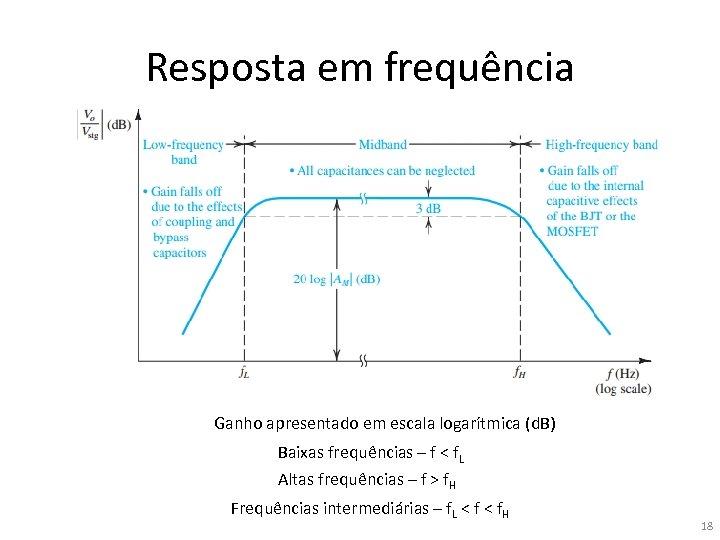 Resposta em frequência Ganho apresentado em escala logarítmica (d. B) Baixas frequências – f
