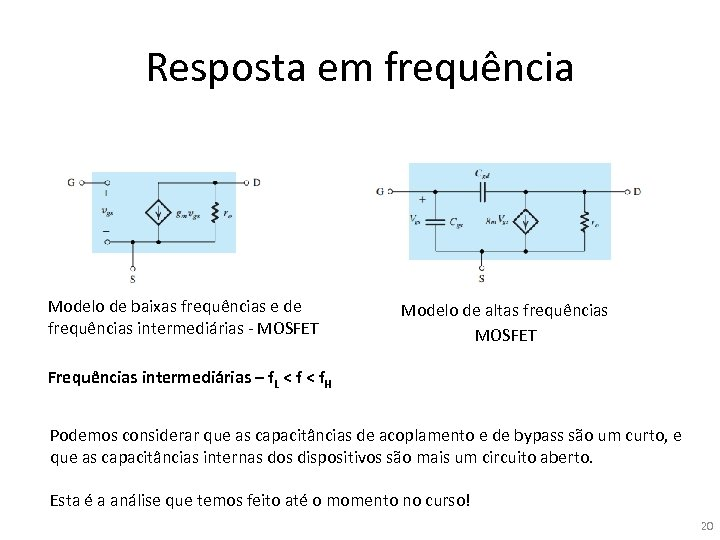 Resposta em frequência Modelo de baixas frequências e de frequências intermediárias - MOSFET Modelo