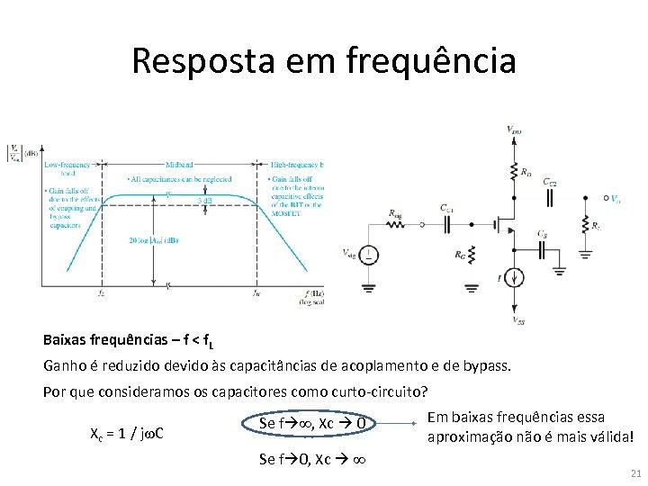 Resposta em frequência Baixas frequências – f < f. L Ganho é reduzido devido