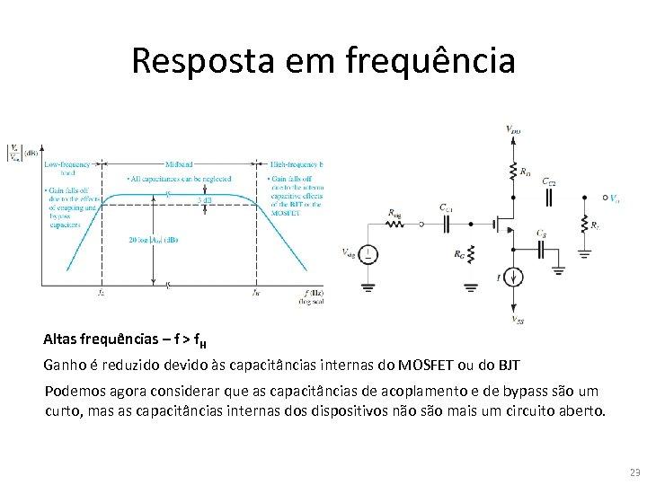 Resposta em frequência Altas frequências – f > f. H Ganho é reduzido devido